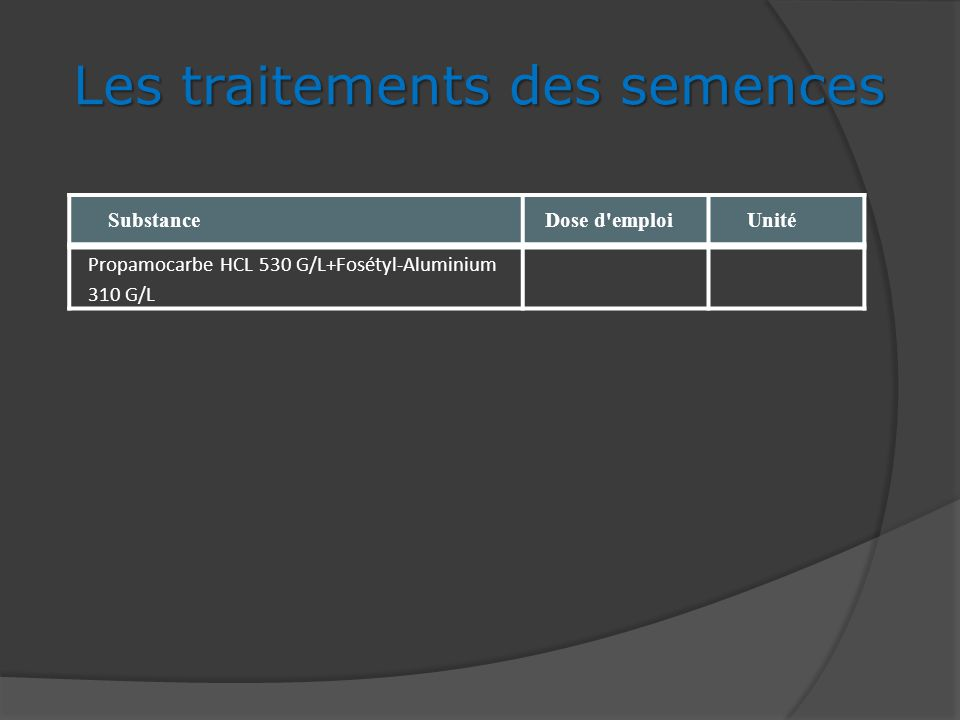 SubstanceDose d'emploi Unité Les traitements des semences Propamocarbe HCL 530 G/L+Fosétyl-Aluminium 310 G/L