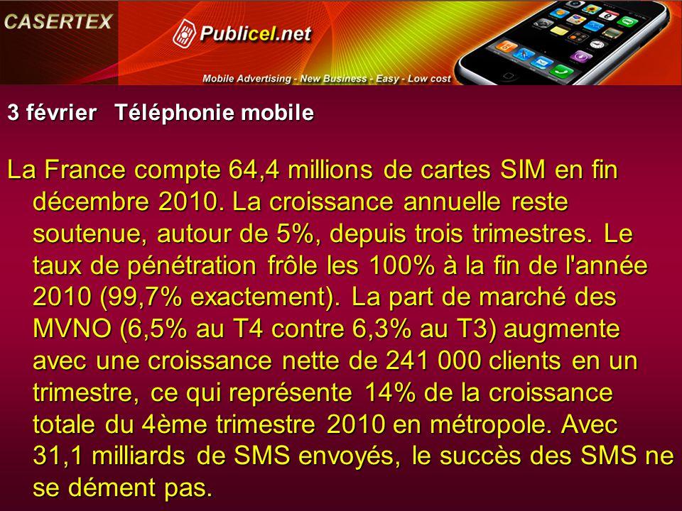 3 février Téléphonie mobile La France compte 64,4 millions de cartes SIM en fin décembre 2010. La croissance annuelle reste soutenue, autour de 5%, de