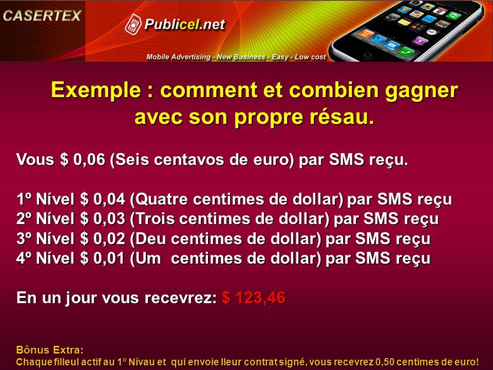 Exemple : comment et combien gagner avec son propre résau. Vous $ 0,06 (Seis centavos de euro) par SMS reçu. 1º Nível $ 0,04 (Quatre centimes de dolla