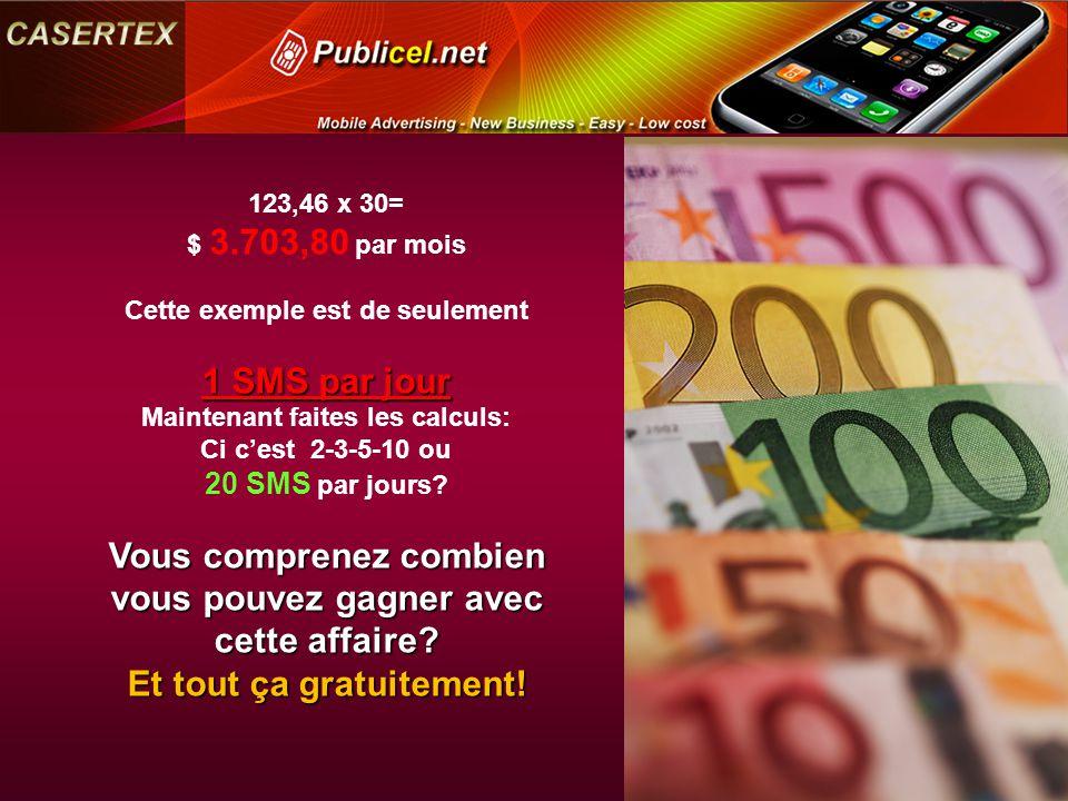 123,46 x 30= $ 3.703,80 par mois Cette exemple est de seulement 1 SMS par jour Maintenant faites les calculs: Ci c'est 2-3-5-10 ou 20 SMS par jours.