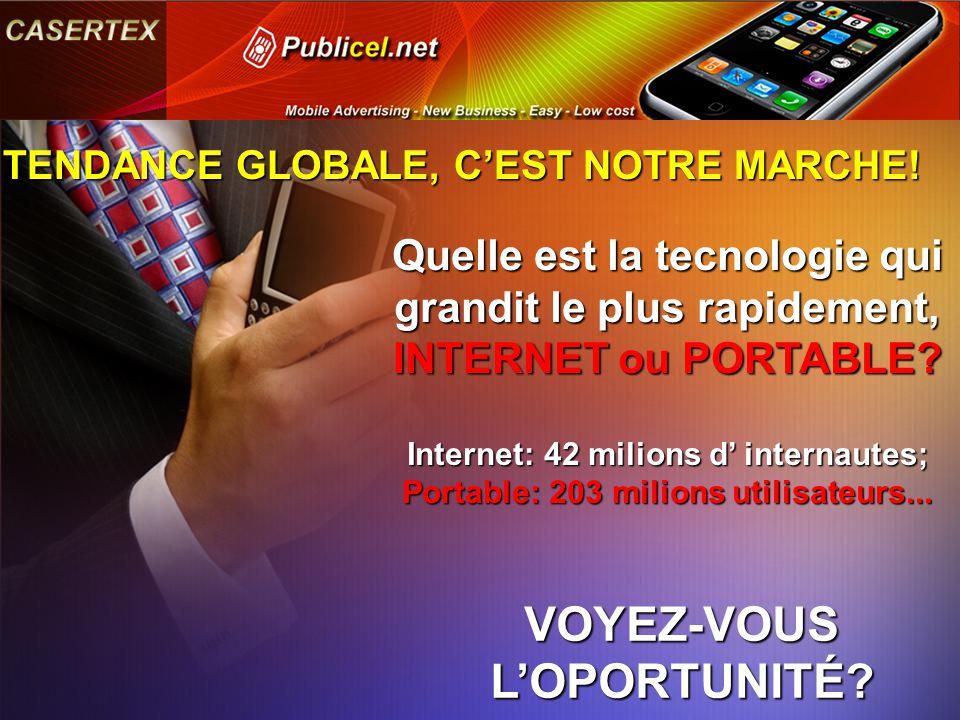 TENDANCE GLOBALE, C'EST NOTRE MARCHE! Quelle est la tecnologie qui grandit le plus rapidement, INTERNET ou PORTABLE? Internet: 42 milions d' internaut