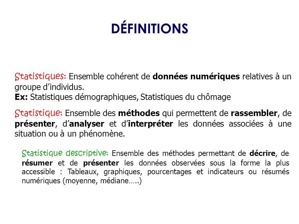 Toute étude statistique se fonde sur une population formée de nombreux individus sur lesquels on peut observer des caractères (variables).