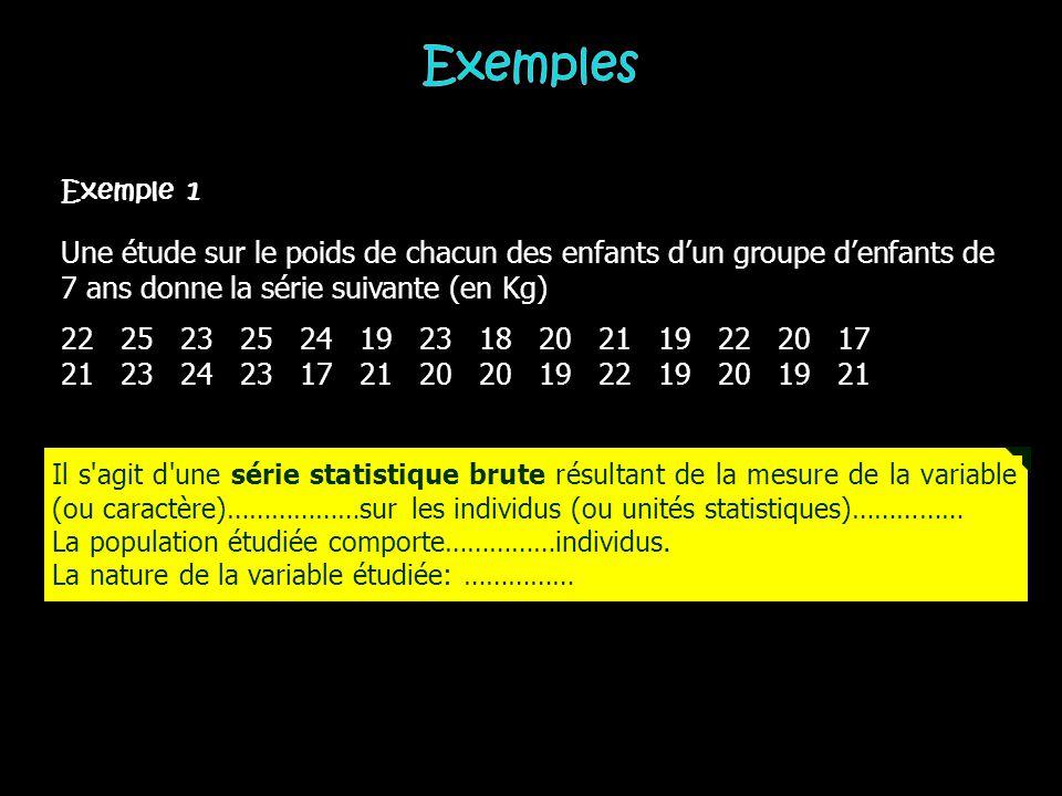 LES AUTRES VALEURS CENTRALES LE MODE Nb de voitures x i 123456789101112T Effectif n i 2814201915962311100 Le mode est le nombre de voitures qui revient plus fréquemment dans la série (20 observations) Mode=4 Exemple 1
