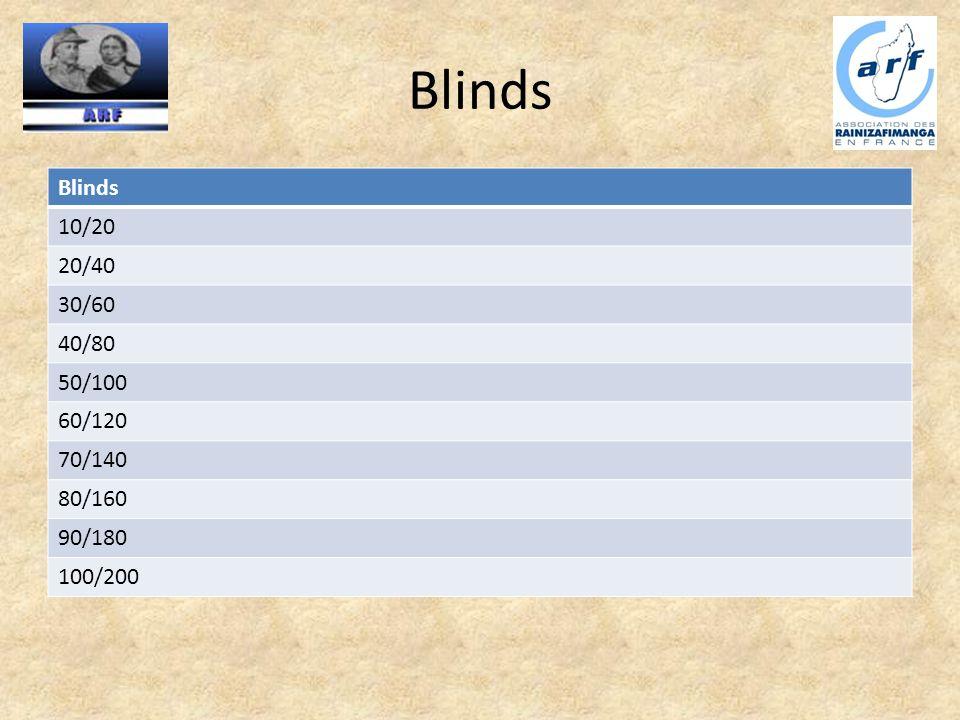 Blinds 10/20 20/40 30/60 40/80 50/100 60/120 70/140 80/160 90/180 100/200