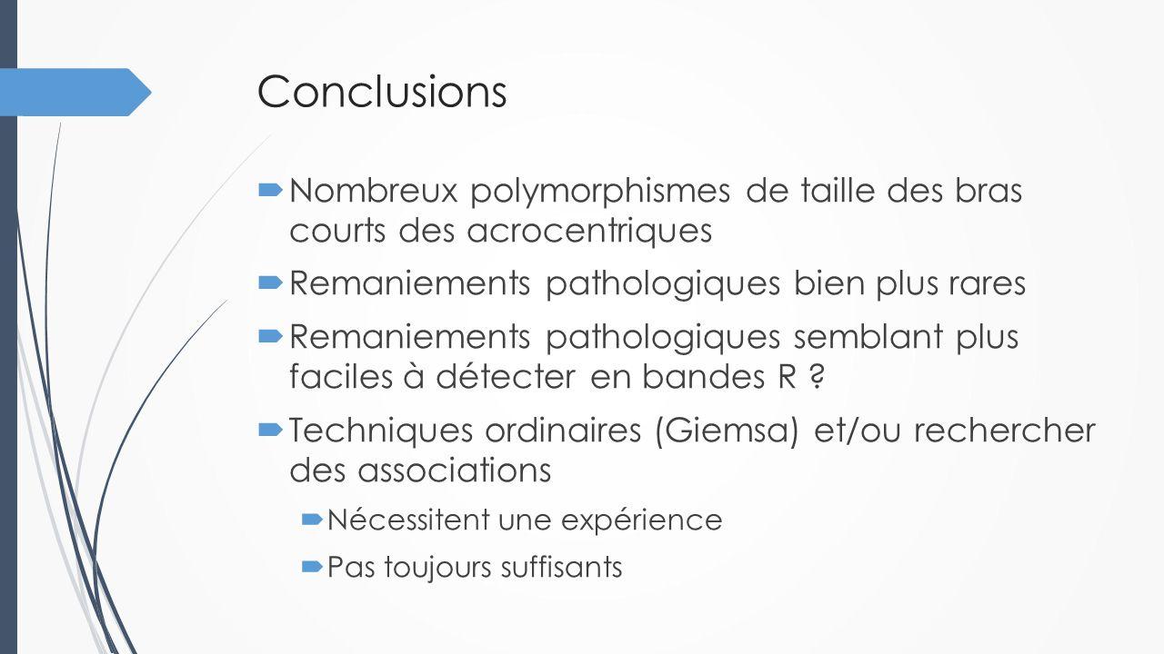 Conclusions  Nombreux polymorphismes de taille des bras courts des acrocentriques  Remaniements pathologiques bien plus rares  Remaniements patholo