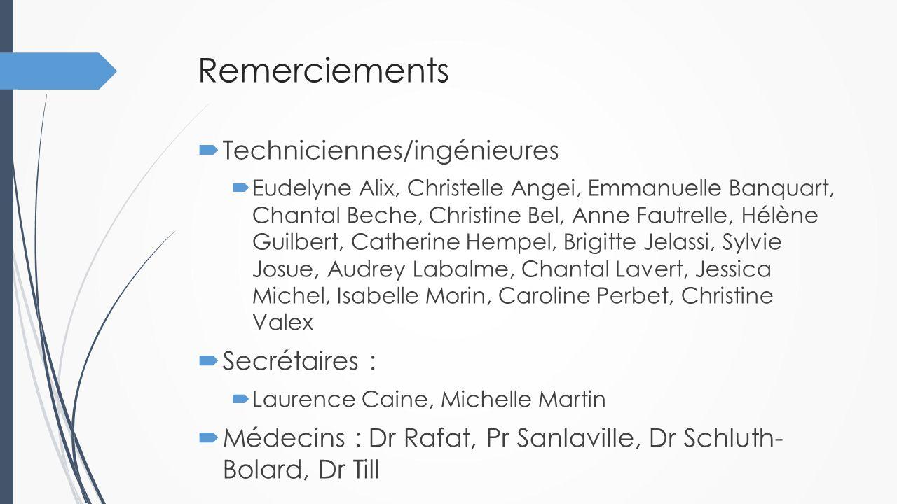 Remerciements  Techniciennes/ingénieures  Eudelyne Alix, Christelle Angei, Emmanuelle Banquart, Chantal Beche, Christine Bel, Anne Fautrelle, Hélène