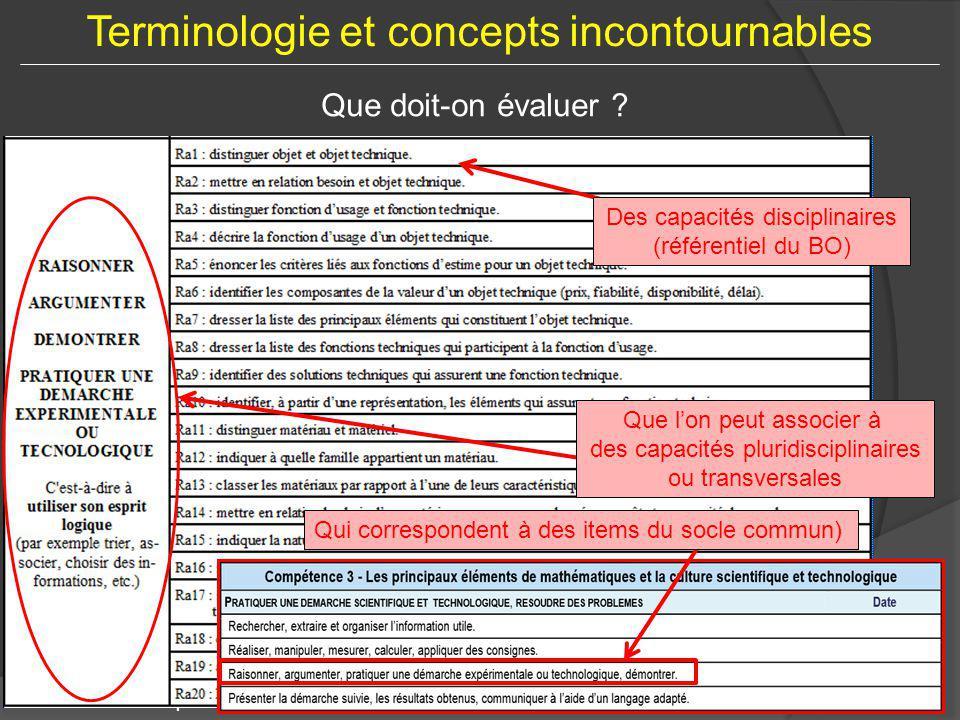 Saint Just en Chaussée – 17 septembre 2014Académie d'Amiens – Stéphane VERCLEVEN Terminologie et concepts incontournables Que doit-on évaluer ? Des ca