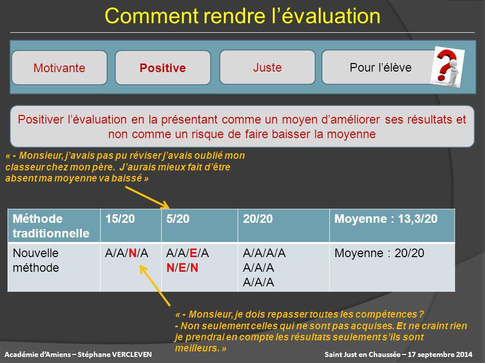 Saint Just en Chaussée – 17 septembre 2014Académie d'Amiens – Stéphane VERCLEVEN Comment rendre l'évaluation Motivante Pour l'élève Positive Juste Pos