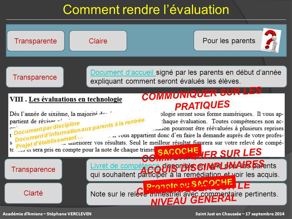 Saint Just en Chaussée – 17 septembre 2014Académie d'Amiens – Stéphane VERCLEVEN Comment rendre l'évaluation Transparente Pour les parents Claire Livr