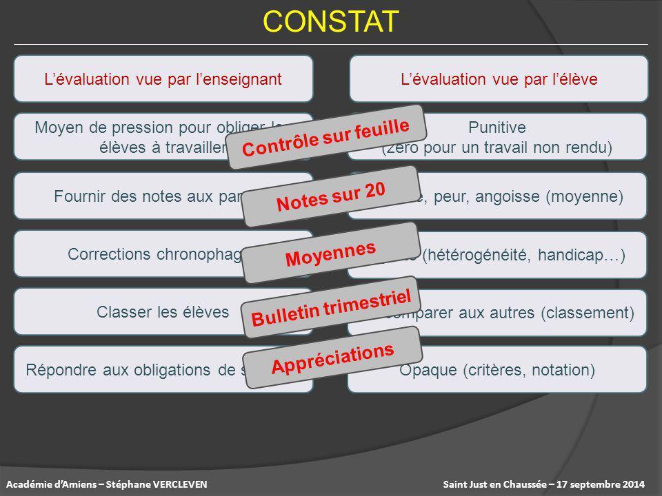 Saint Just en Chaussée – 17 septembre 2014Académie d'Amiens – Stéphane VERCLEVEN CONSTAT L'évaluation vue par l'enseignantL'évaluation vue par l'élève