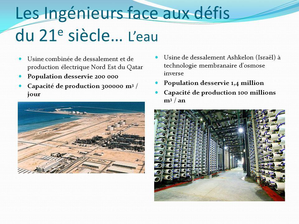 Usine combinée de dessalement et de production électrique Nord Est du Qatar Population desservie 200 000 Capacité de production 300000 m 3 / jour Usine de dessalement Ashkelon (Israël) à technologie membranaire d osmose inverse Population desservie 1,4 million Capacité de production 100 millions m 3 / an Les Ingénieurs face aux défis du 21 e siècle… L'eau