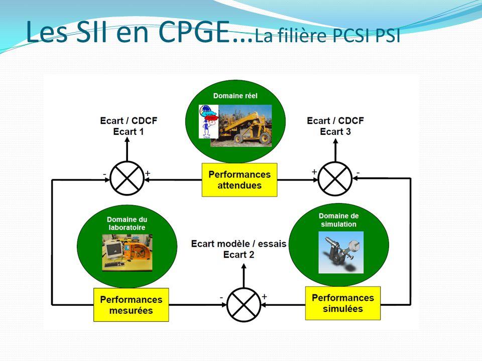 Les SII en CPGE… La filière PCSI PSI