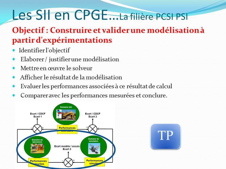 Les SII en CPGE… La filière PCSI PSI Objectif : Construire et valider une modélisation à partir d expérimentations Identifier l objectif Elaborer / justifier une modélisation Mettre en œuvre le solveur Afficher le résultat de la modélisation Evaluer les performances associées à ce résultat de calcul Comparer avec les performances mesurées et conclure.
