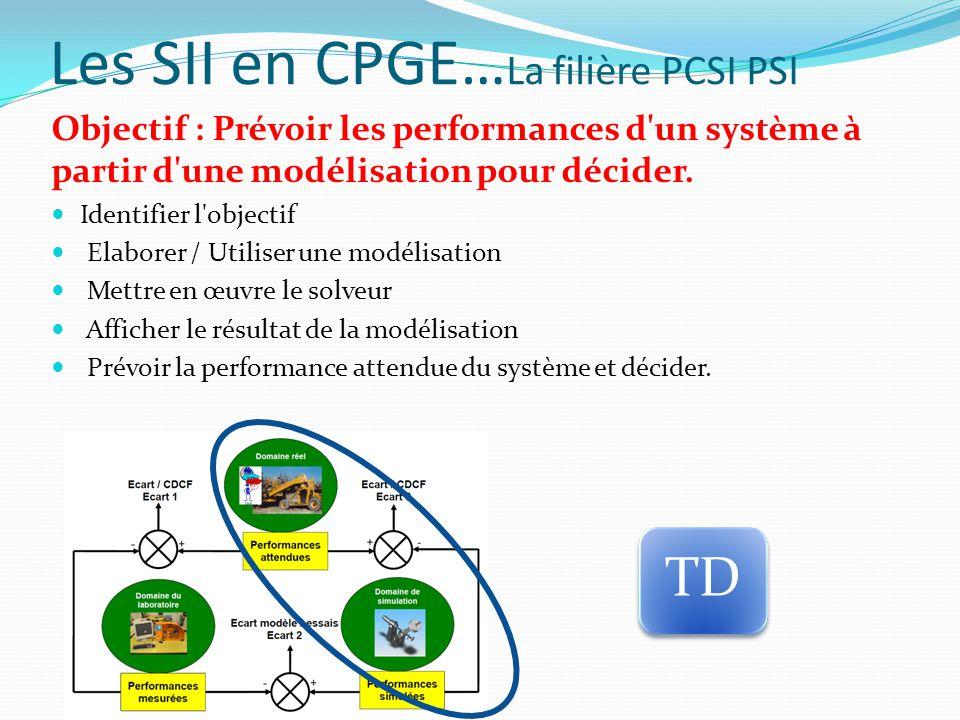 Les SII en CPGE… La filière PCSI PSI Objectif : Prévoir les performances d un système à partir d une modélisation pour décider.