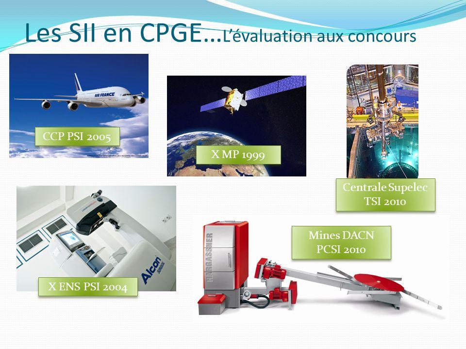 Les SII en CPGE… L'évaluation aux concours CCP PSI 2005 X MP 1999 X ENS PSI 2004 Mines DACN PCSI 2010 Centrale Supelec TSI 2010