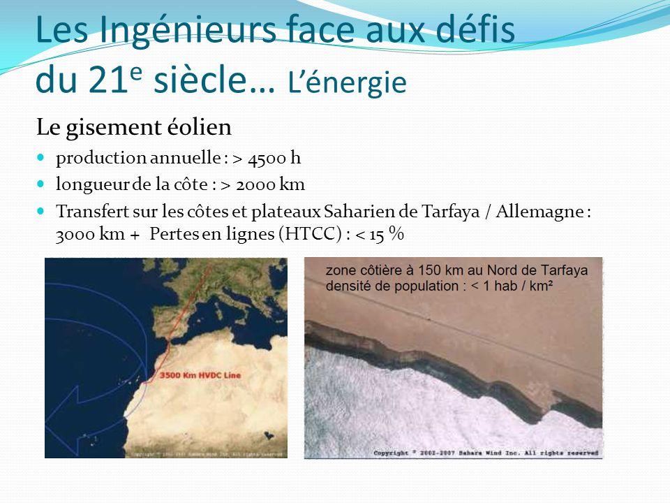 Le gisement éolien production annuelle : > 4500 h longueur de la côte : > 2000 km Transfert sur les côtes et plateaux Saharien de Tarfaya / Allemagne : 3000 km + Pertes en lignes (HTCC) : < 15 %