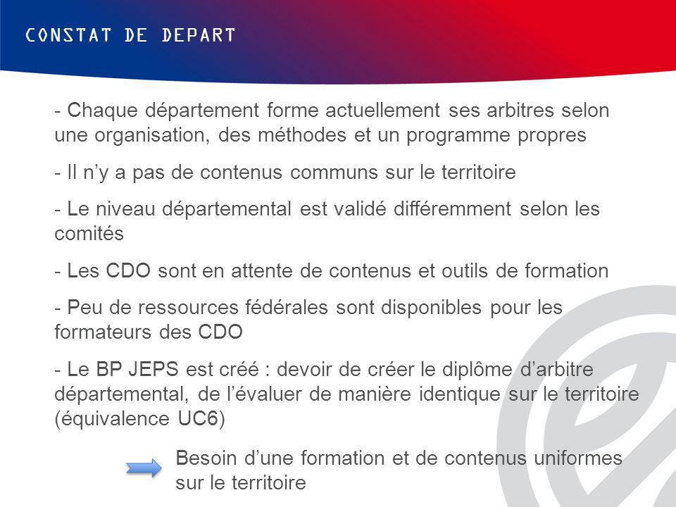 CONSTAT DE DEPART - Chaque département forme actuellement ses arbitres selon une organisation, des méthodes et un programme propres - Il n'y a pas de contenus communs sur le territoire - Le niveau départemental est validé différemment selon les comités - Les CDO sont en attente de contenus et outils de formation - Peu de ressources fédérales sont disponibles pour les formateurs des CDO Besoin d'une formation et de contenus uniformes sur le territoire - Le BP JEPS est créé : devoir de créer le diplôme d'arbitre départemental, de l'évaluer de manière identique sur le territoire (équivalence UC6)