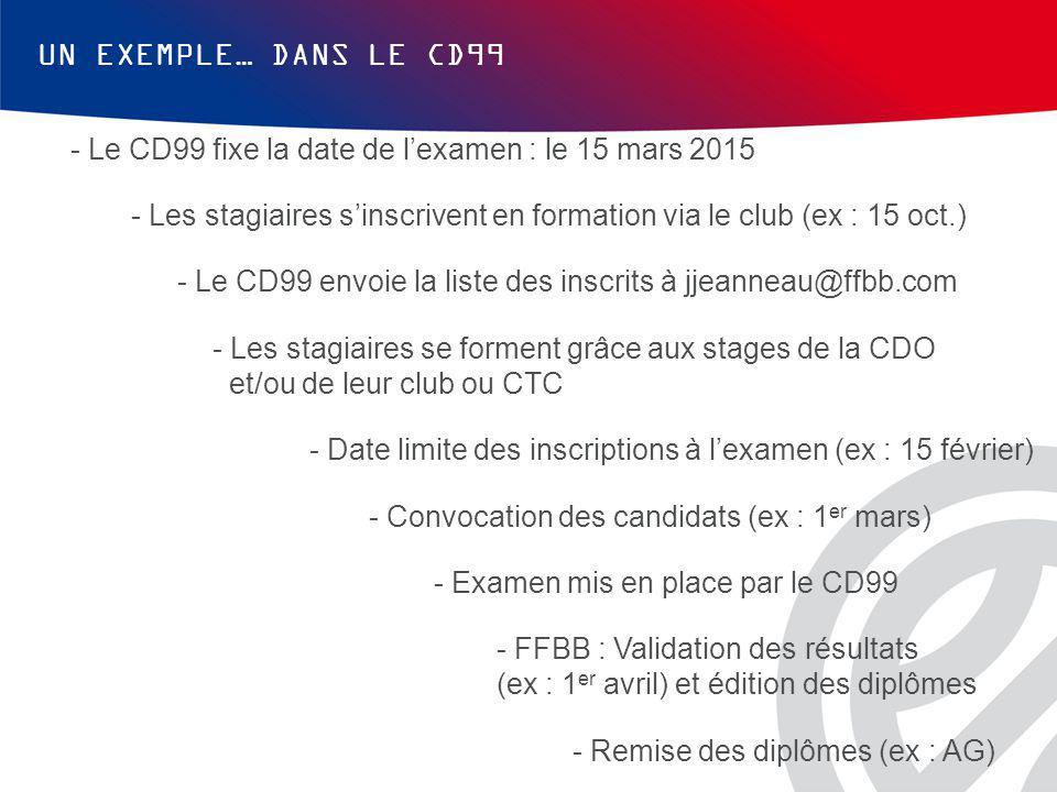 UN EXEMPLE… DANS LE CD99 - Le CD99 fixe la date de l'examen : le 15 mars 2015 - Les stagiaires s'inscrivent en formation via le club (ex : 15 oct.) - Date limite des inscriptions à l'examen (ex : 15 février) - Convocation des candidats (ex : 1 er mars) - Examen mis en place par le CD99 - FFBB : Validation des résultats (ex : 1 er avril) et édition des diplômes - Les stagiaires se forment grâce aux stages de la CDO et/ou de leur club ou CTC - Remise des diplômes (ex : AG) - Le CD99 envoie la liste des inscrits à jjeanneau@ffbb.com