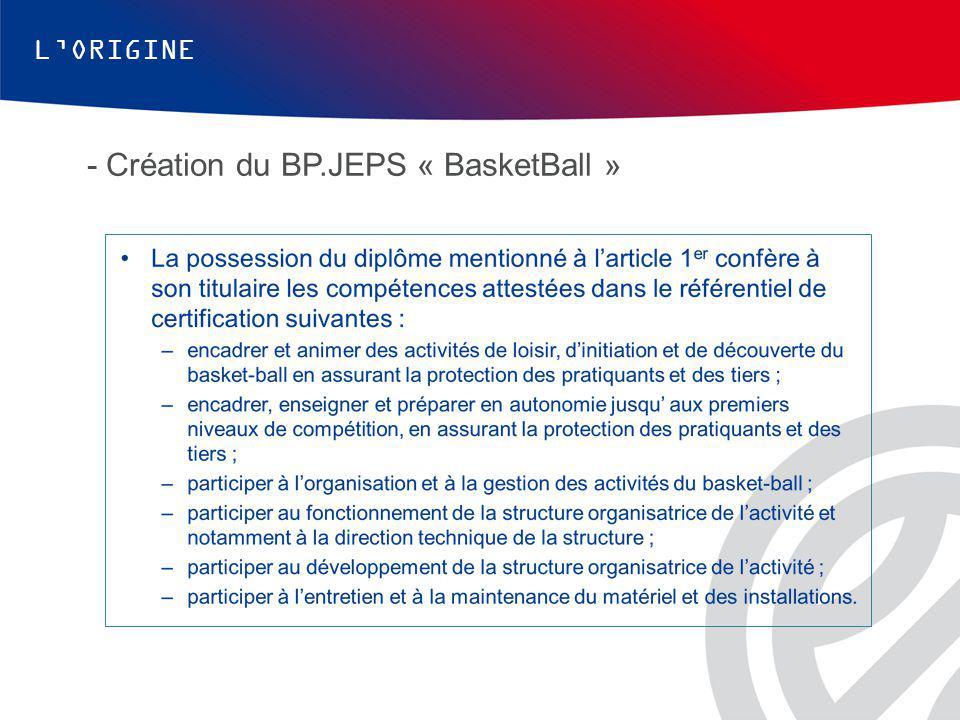 L'ORIGINE - Création du BP.JEPS « BasketBall »