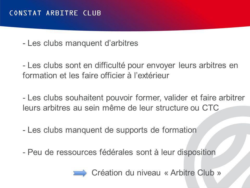 CONSTAT ARBITRE CLUB - Les clubs manquent d'arbitres - Les clubs sont en difficulté pour envoyer leurs arbitres en formation et les faire officier à l'extérieur - Les clubs manquent de supports de formation - Peu de ressources fédérales sont à leur disposition Création du niveau « Arbitre Club » - Les clubs souhaitent pouvoir former, valider et faire arbitrer leurs arbitres au sein même de leur structure ou CTC