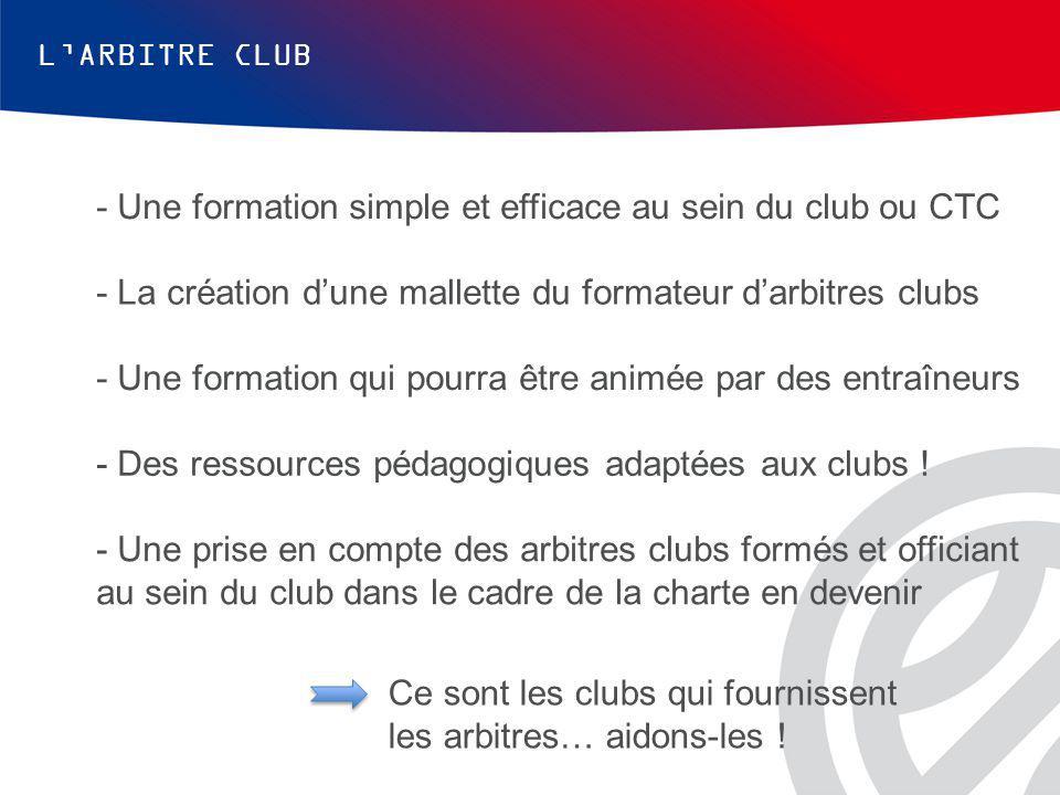 L'ARBITRE CLUB - Une formation simple et efficace au sein du club ou CTC - La création d'une mallette du formateur d'arbitres clubs - Une formation qui pourra être animée par des entraîneurs - Des ressources pédagogiques adaptées aux clubs .