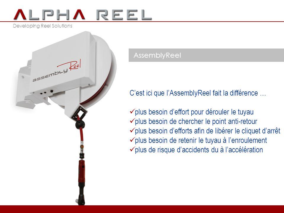 Developing Reel Solutions AssemblyReel Problèmes des enrouleurs classiques à ressort : important effort pour dérouler le tuyau rechercher du point d'a