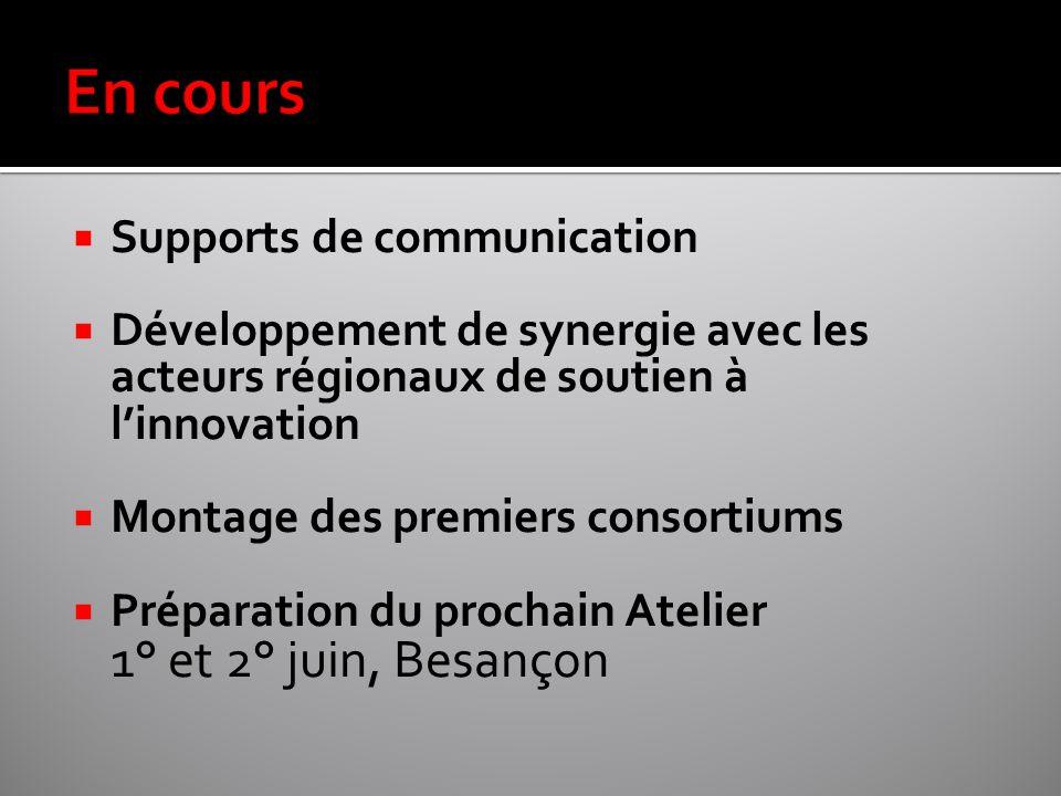  Supports de communication  Développement de synergie avec les acteurs régionaux de soutien à l'innovation  Montage des premiers consortiums  Préparation du prochain Atelier 1° et 2° juin, Besançon