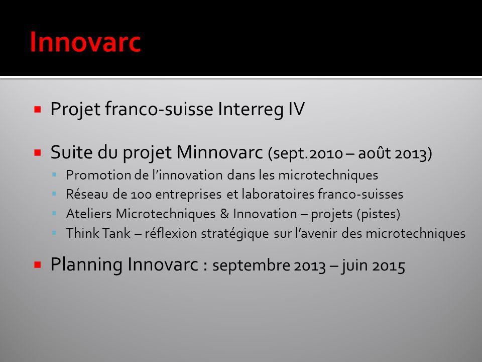  Projet franco-suisse Interreg IV  Suite du projet Minnovarc (sept.2010 – août 2013)  Promotion de l'innovation dans les microtechniques  Réseau d