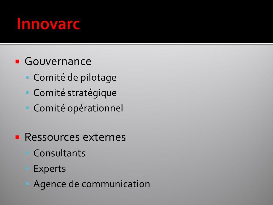  Gouvernance  Comité de pilotage  Comité stratégique  Comité opérationnel  Ressources externes  Consultants  Experts  Agence de communication