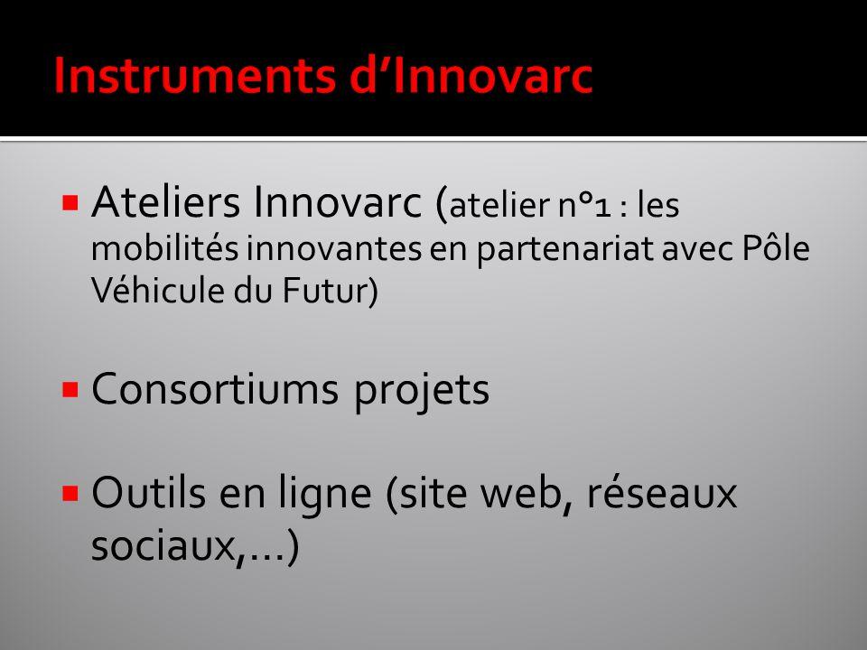 Ateliers Innovarc ( atelier n°1 : les mobilités innovantes en partenariat avec Pôle Véhicule du Futur)  Consortiums projets  Outils en ligne (site web, réseaux sociaux,…)