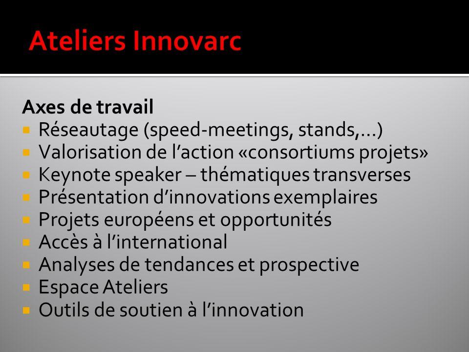 Axes de travail  Réseautage (speed-meetings, stands,…)  Valorisation de l'action «consortiums projets»  Keynote speaker – thématiques transverses 