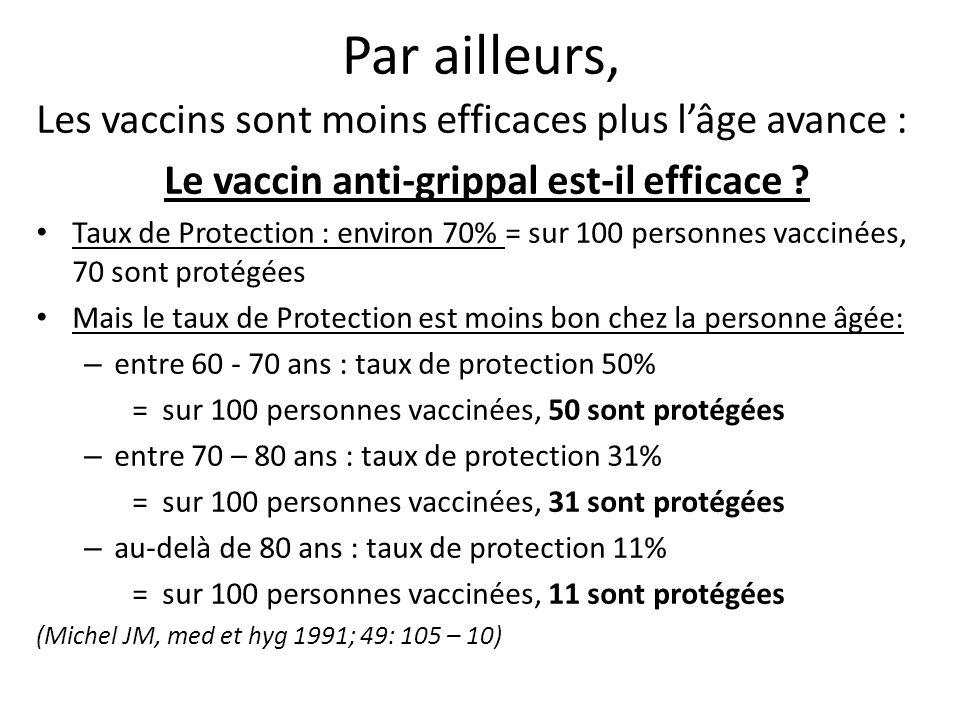 Par ailleurs, Les vaccins sont moins efficaces plus l'âge avance : Le vaccin anti-grippal est-il efficace ? Taux de Protection : environ 70% = sur 100