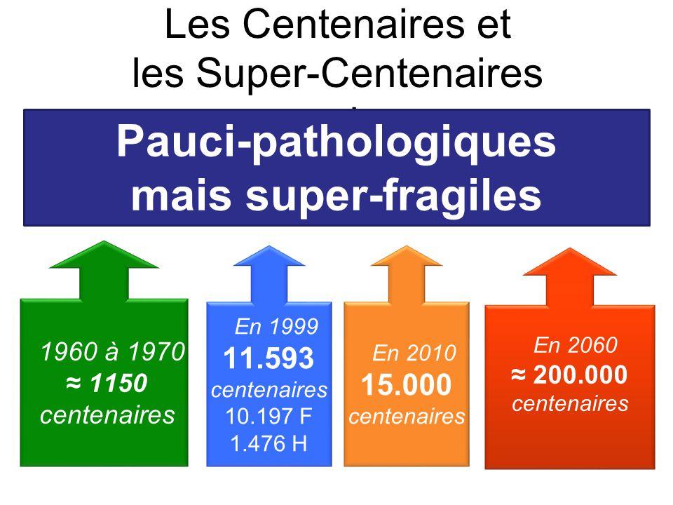 Les Centenaires et les Super-Centenaires ou le 1960 à 1970 ≈ 1150 centenaires En 1999 11.593 centenaires 10.197 F 1.476 H En 2060 ≈ 200.000 centenaire