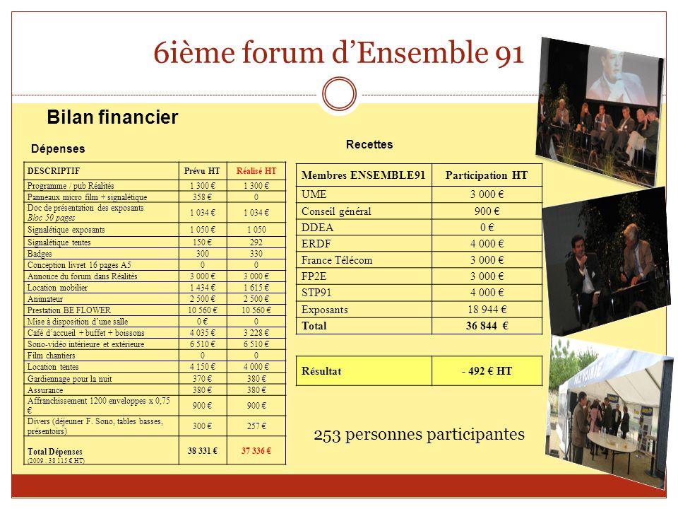 6ième forum d'Ensemble 91 Bilan des trois derniers forums Prochain COPIL: vendredi 22 Octobre 2010 - 10h30 à l'UME