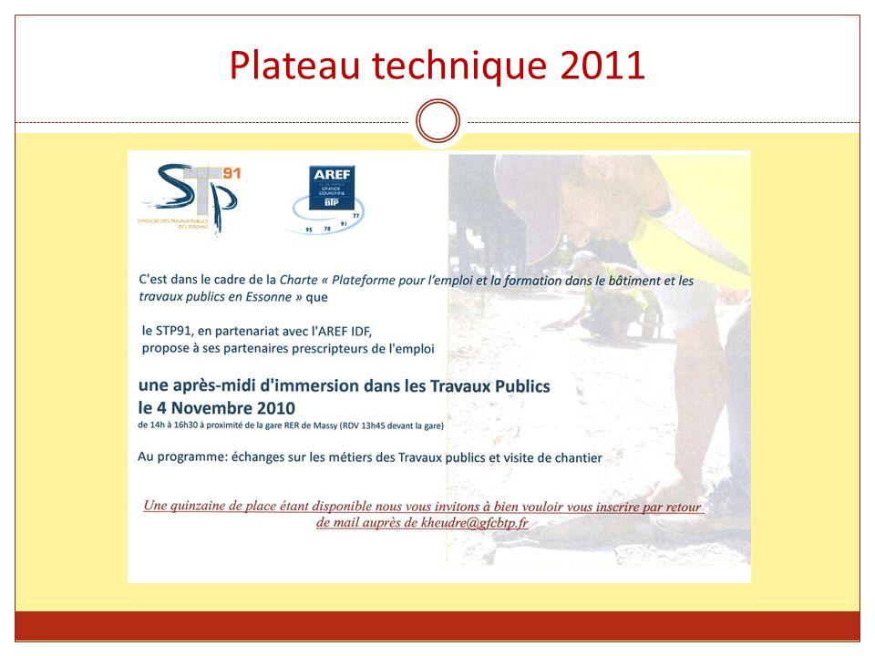 Plateau technique 2011