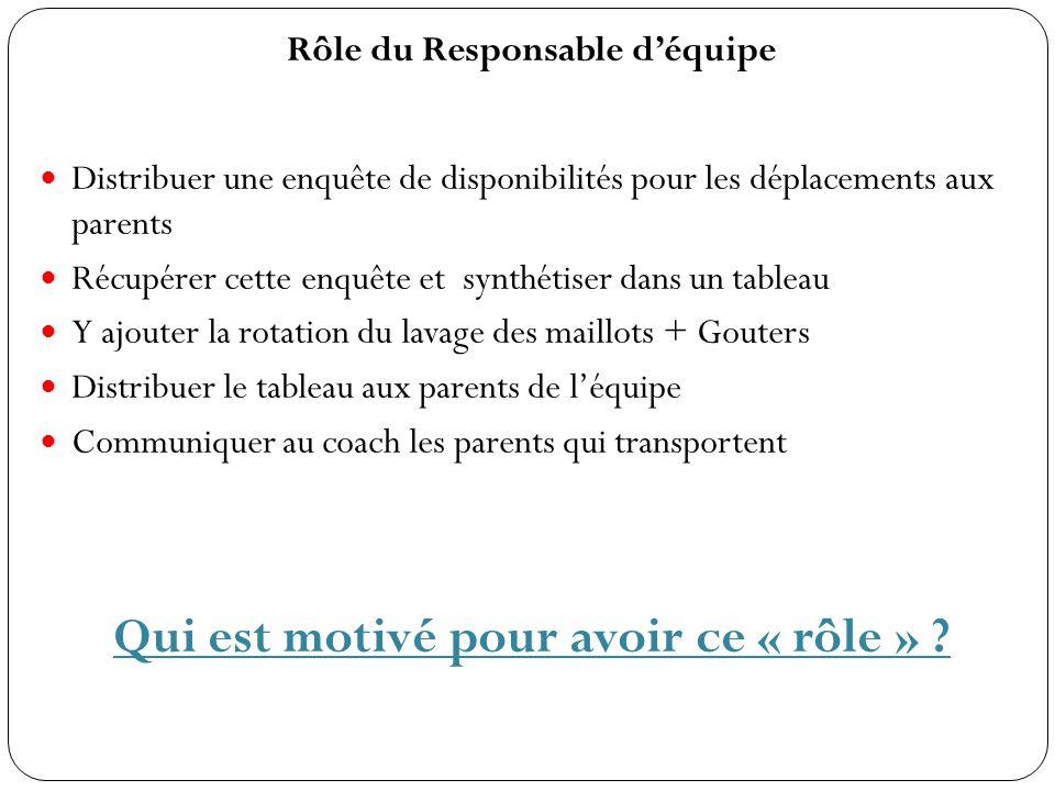 Rôle du Responsable d'équipe Distribuer une enquête de disponibilités pour les déplacements aux parents Récupérer cette enquête et synthétiser dans un