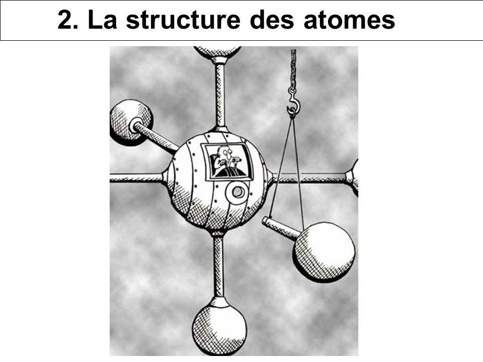 Quiz I 1)Quel est le nombre atomique du carbone.