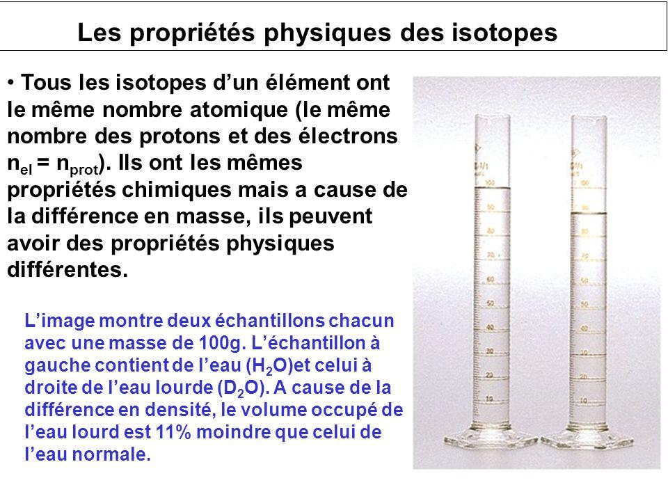 Quelques isotopes importants Les isotopes stables sont caractérisés par n neut ~ n prot, resp. A ~ 2Z ('l'île de stabilité') Les isotopes stables sont