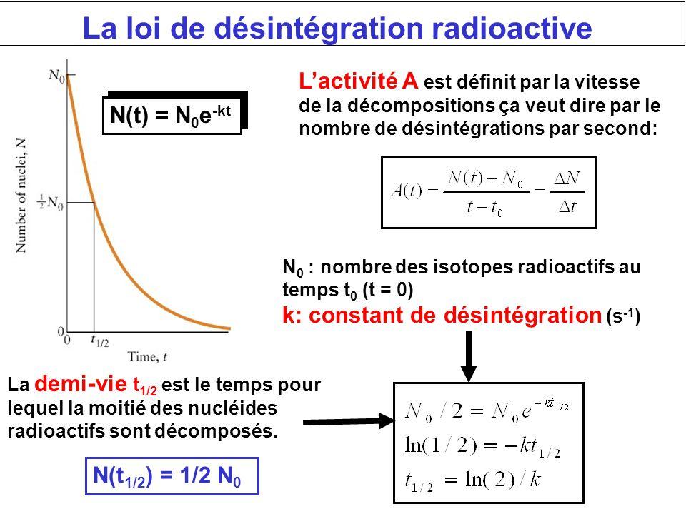 Notez bien: souvent une réaction nucléaire aboutit aux produits qui sont eux-même instables. La série des décompositions nucléaire d'uranium- 238. Exe