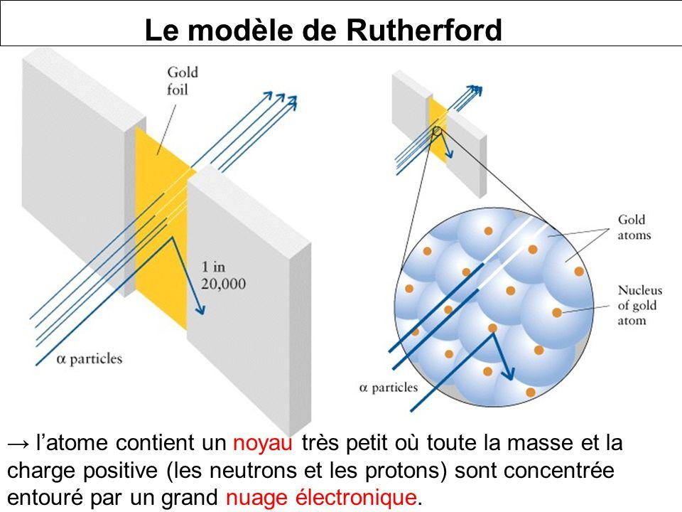 Le modèle de Rutherford → l'atome contient un noyau très petit où toute la masse et la charge positive (les neutrons et les protons) sont concentrée entouré par un grand nuage électronique.