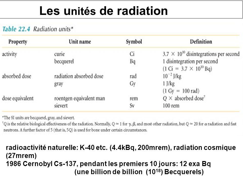 Les a pplications en médecine tomographie par émission de positons (PET) (F-18,  1/2 = 110 min) imagerie: 99m Tc ( ,  1/2 = 6 h) buts thérapeutiq