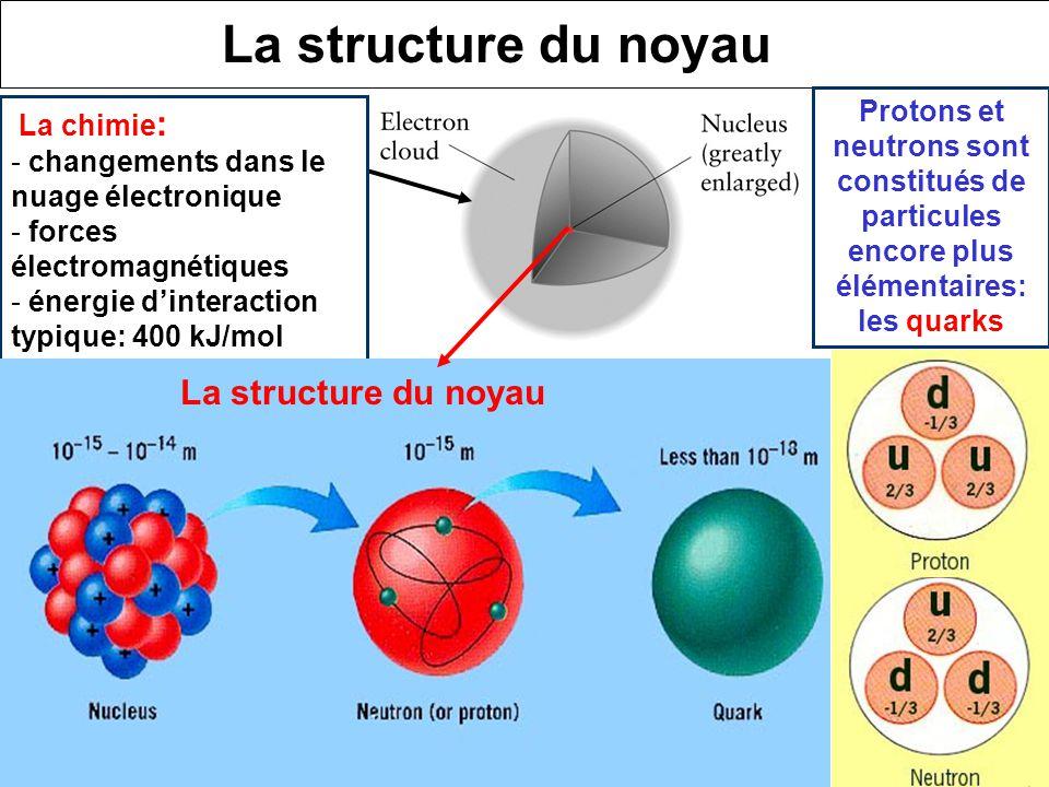 La structure du noyau La chimie : - changements dans le nuage électronique - forces électromagnétiques - énergie d'interaction typique: 400 kJ/mol La structure du noyau Protons et neutrons sont constitués de particules encore plus élémentaires: les quarks