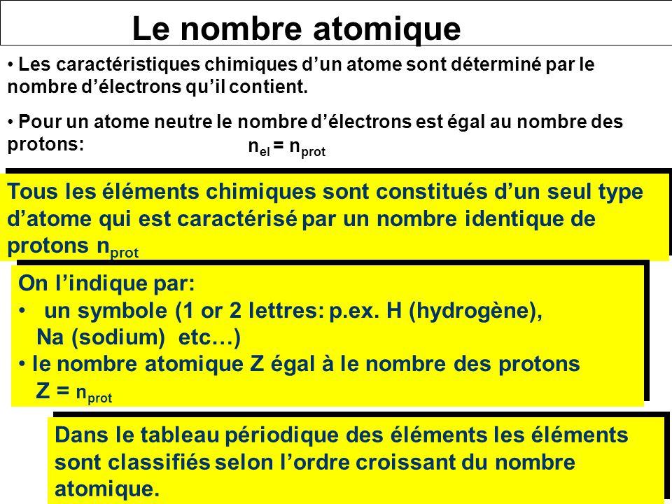 Le nombre atomique Les caractéristiques chimiques d'un atome sont déterminé par le nombre d'électrons qu'il contient.