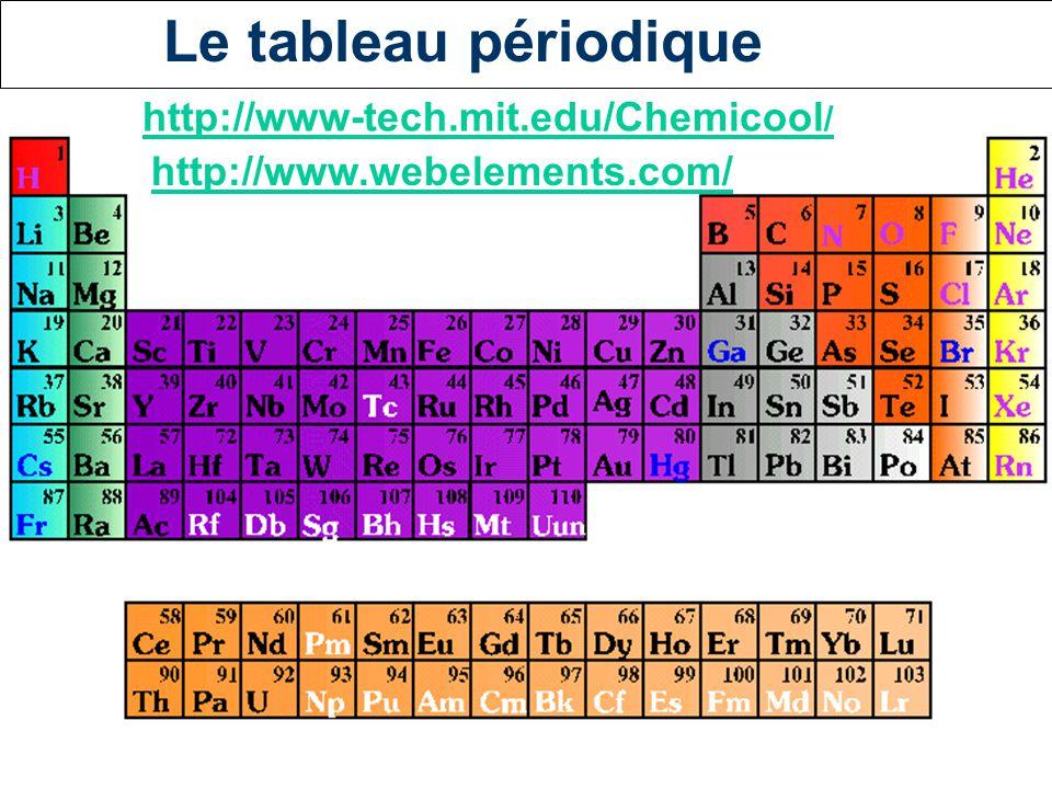 Le tableau périodique http://www.webelements.com/ http://www-tech.mit.edu/Chemicool /
