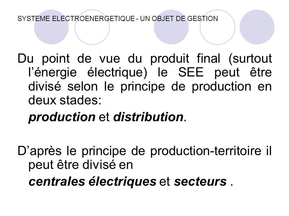 SYSTEME ELECTROENERGETIQUE - UN OBJET DE GESTION Du point de vue du produit final (surtout l'énergie électrique) le SEE peut être divisé selon le prin