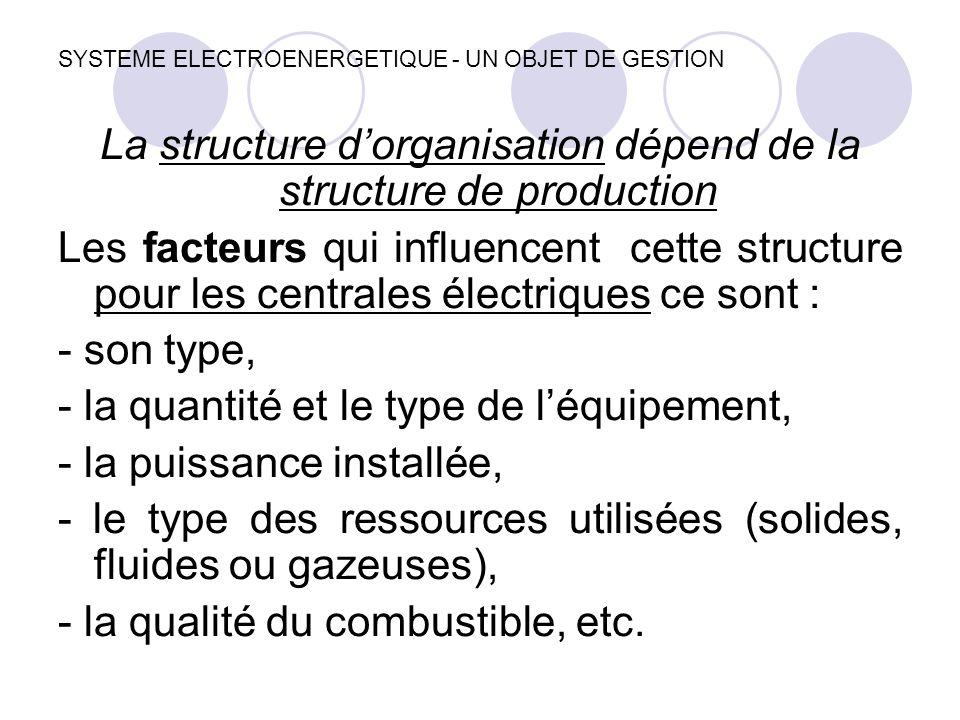 SYSTEME ELECTROENERGETIQUE - UN OBJET DE GESTION La structure d'organisation dépend de la structure de production Les facteurs qui influencent cette s