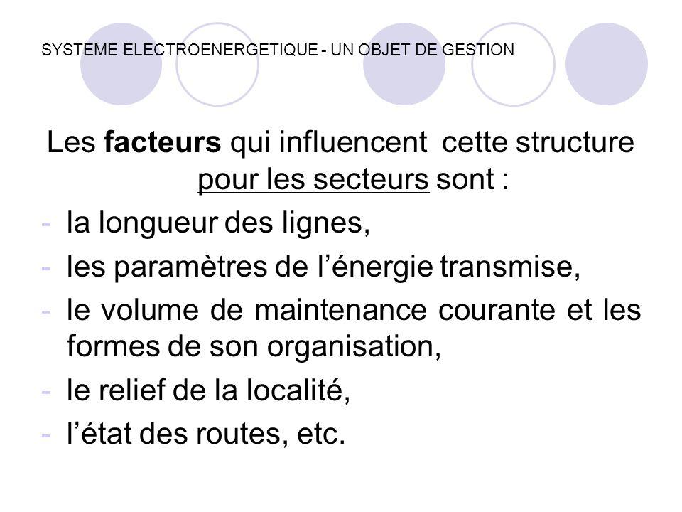 SYSTEME ELECTROENERGETIQUE - UN OBJET DE GESTION Les facteurs qui influencent cette structure pour les secteurs sont : -la longueur des lignes, -les p