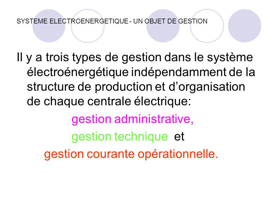 SYSTEME ELECTROENERGETIQUE - UN OBJET DE GESTION Il y a trois types de gestion dans le système électroénergétique indépendamment de la structure de pr