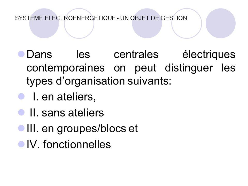 SYSTEME ELECTROENERGETIQUE - UN OBJET DE GESTION Dans les centrales électriques contemporaines on peut distinguer les types d'organisation suivants: I