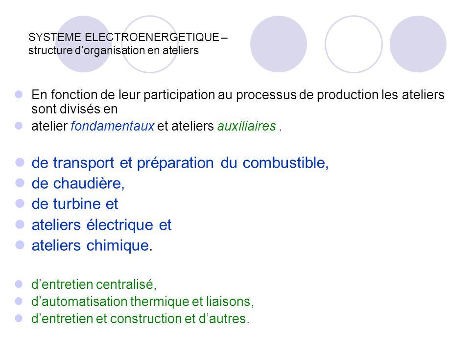 SYSTEME ELECTROENERGETIQUE – structure d'organisation en ateliers En fonction de leur participation au processus de production les ateliers sont divis